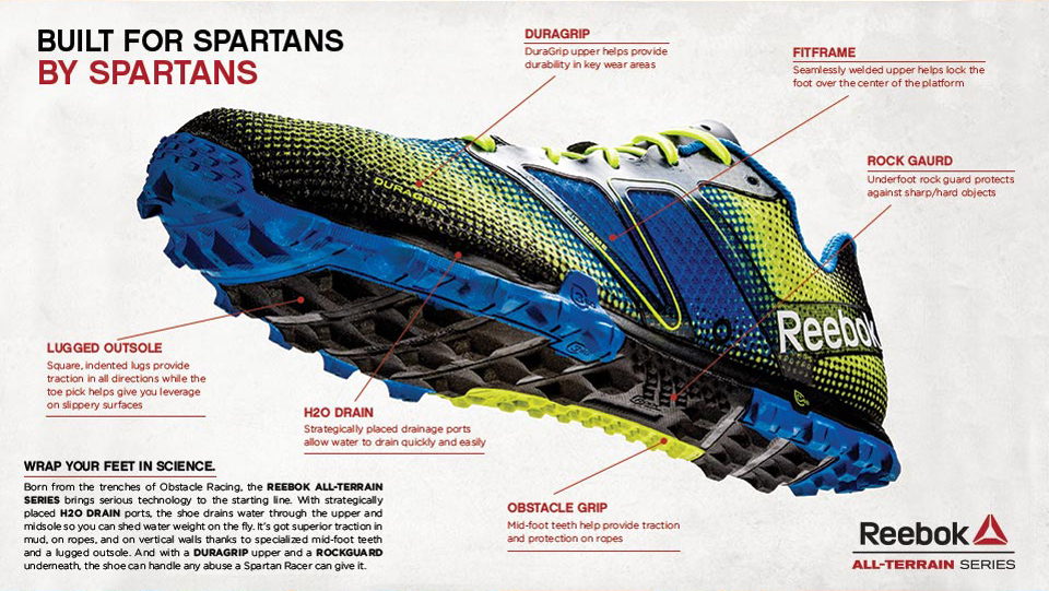 ca6687ae676b Product Review  Reebok All Terrain Shoe
