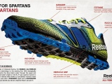 {Product Review: Reebok All Terrain Shoe}
